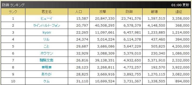 f:id:daipaku:20200128031309p:plain