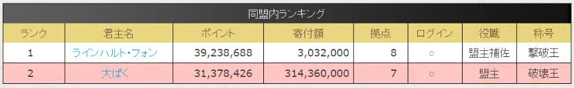 f:id:daipaku:20200129003733p:plain