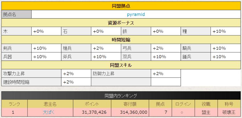 f:id:daipaku:20200129005911p:plain