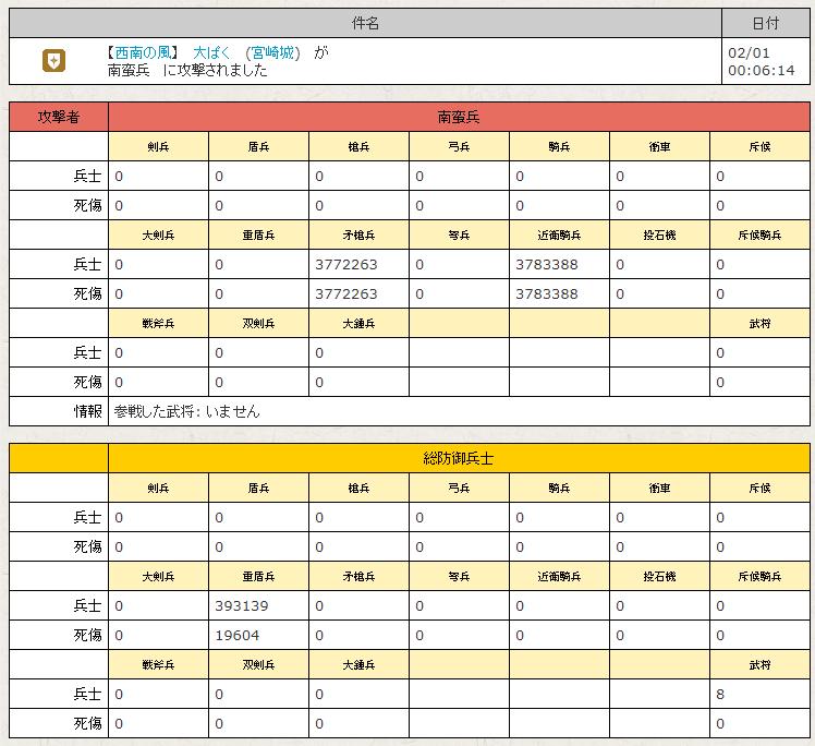 f:id:daipaku:20200201014505p:plain
