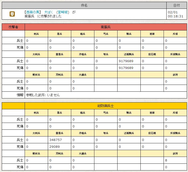 f:id:daipaku:20200201014609p:plain