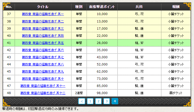 f:id:daipaku:20200204230149p:plain