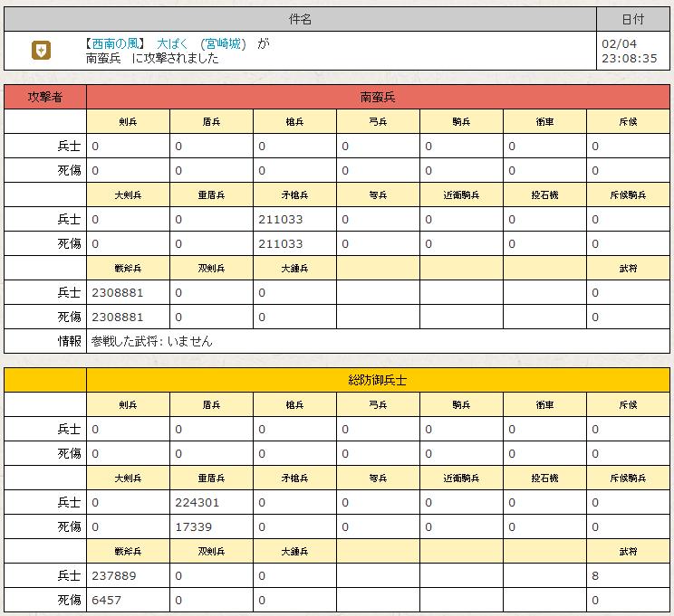 f:id:daipaku:20200204230908p:plain