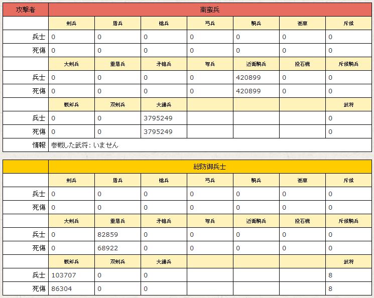 f:id:daipaku:20200204232614p:plain