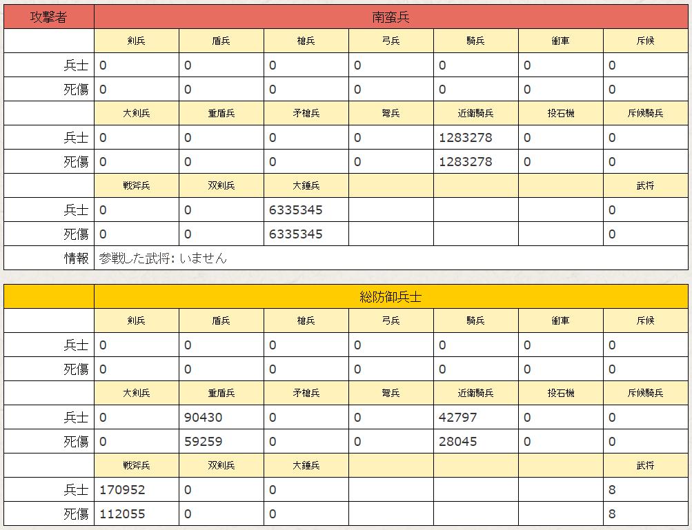 f:id:daipaku:20200206132756p:plain