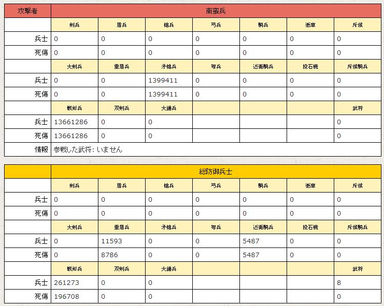 f:id:daipaku:20200209021337p:plain