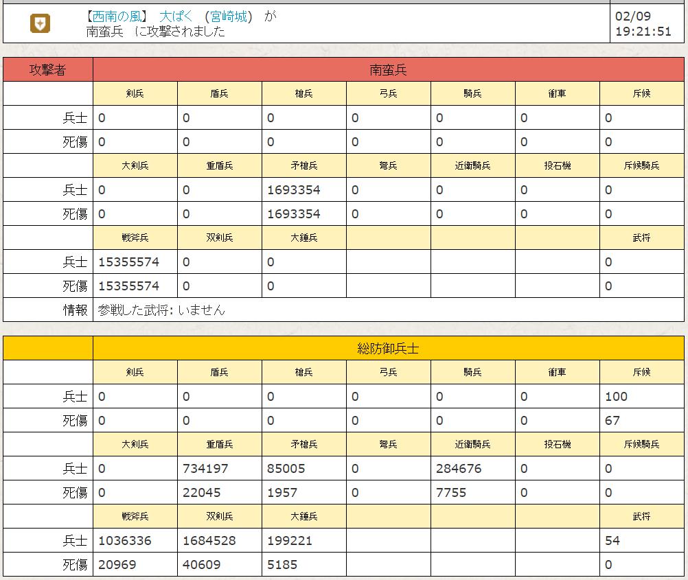 f:id:daipaku:20200209192246p:plain