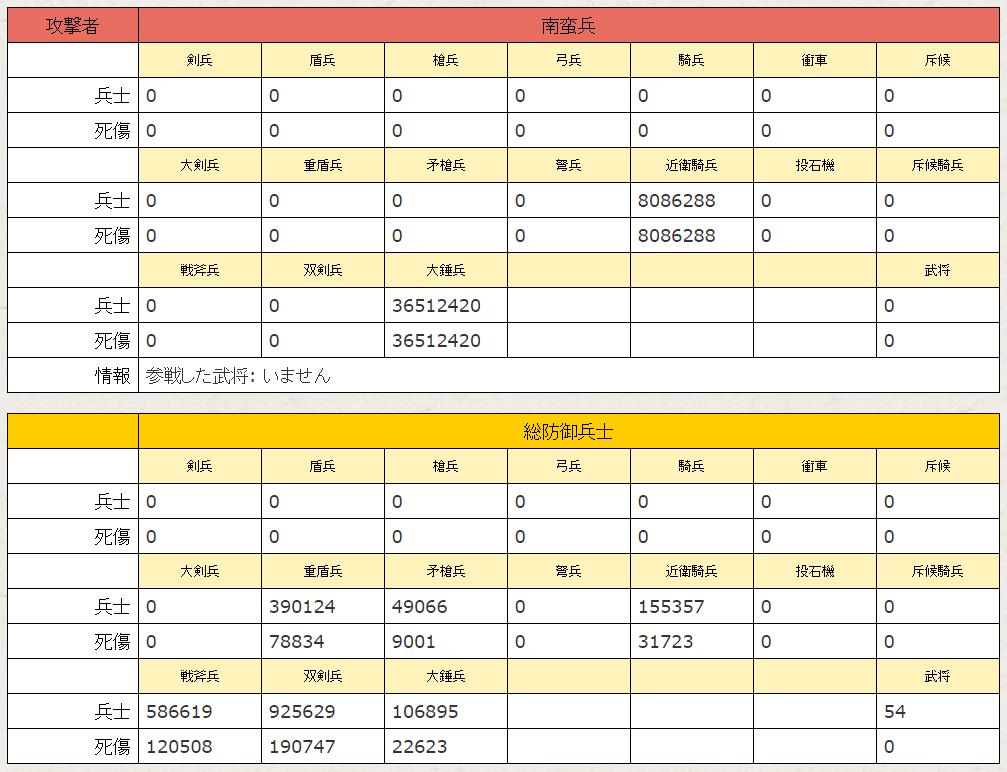 f:id:daipaku:20200209193812p:plain