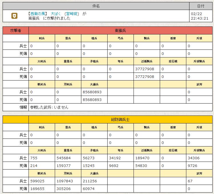 f:id:daipaku:20200224011745p:plain