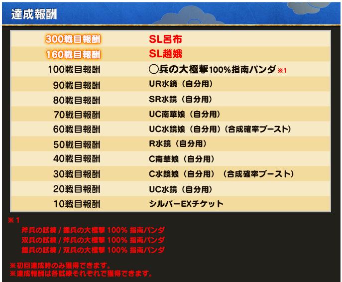 武闘祭 [勝抜武闘] 鋭兵の試練~第九章~ - 大ぱくのブラ三研究所 ...