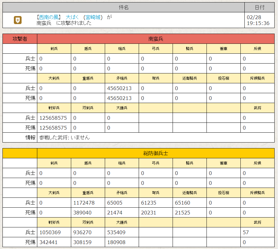 f:id:daipaku:20200228191625p:plain