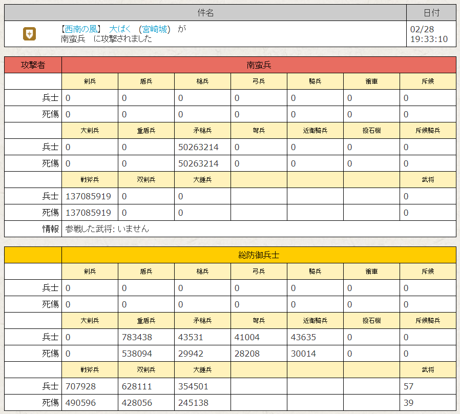 f:id:daipaku:20200228193413p:plain