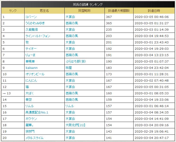 f:id:daipaku:20200305015925p:plain
