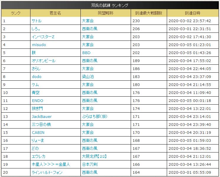 f:id:daipaku:20200305015950p:plain