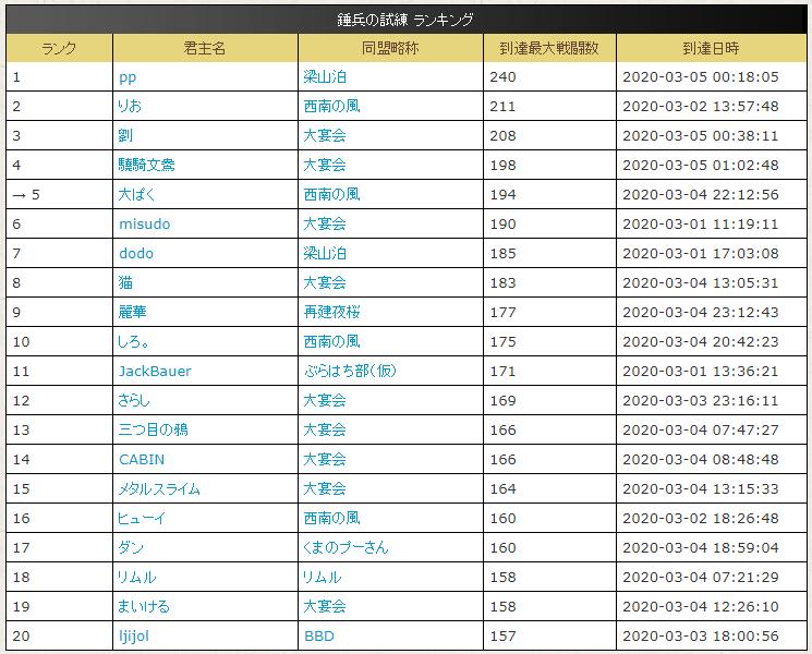 f:id:daipaku:20200305020019p:plain