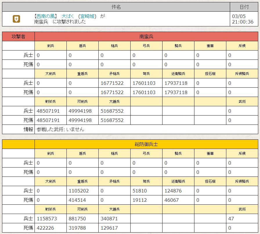 f:id:daipaku:20200305210200p:plain