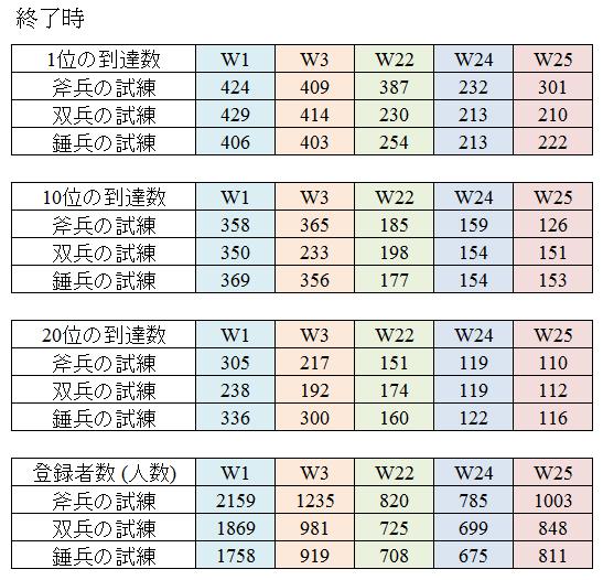 f:id:daipaku:20200306015844p:plain