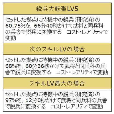 f:id:daipaku:20200307033114p:plain