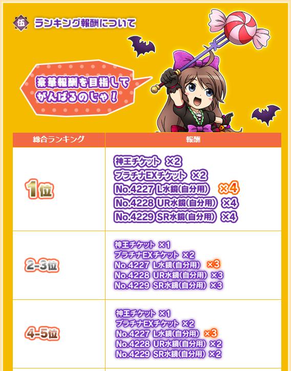 f:id:daipaku:20200309005234p:plain