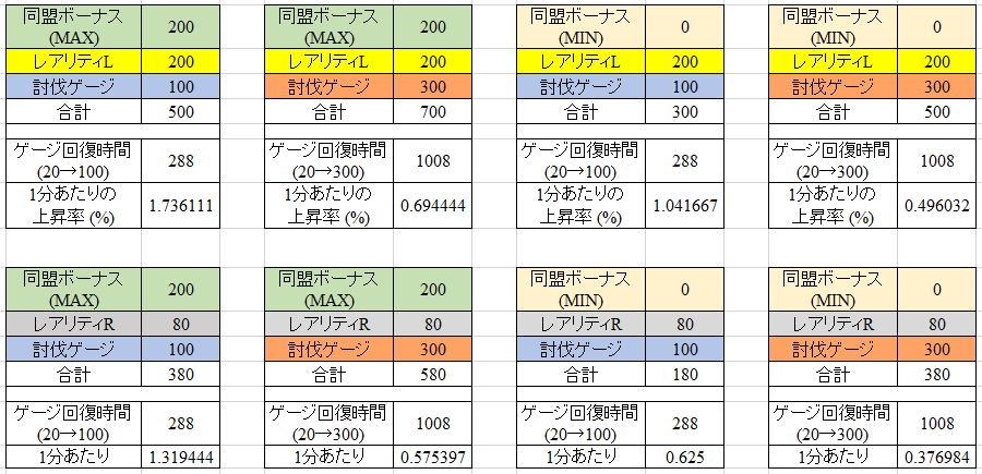 f:id:daipaku:20200309013017p:plain