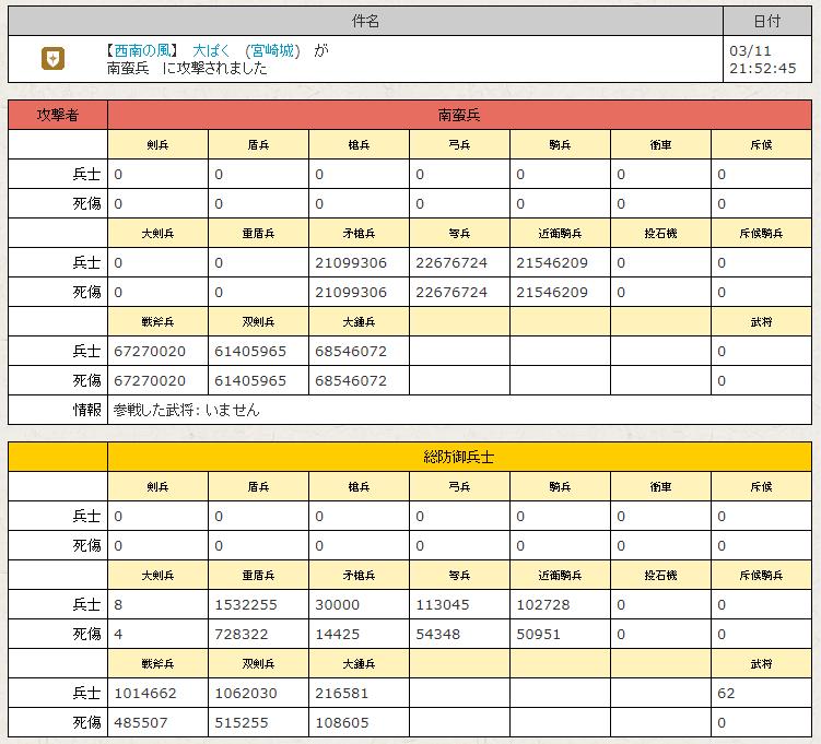 f:id:daipaku:20200311222631p:plain