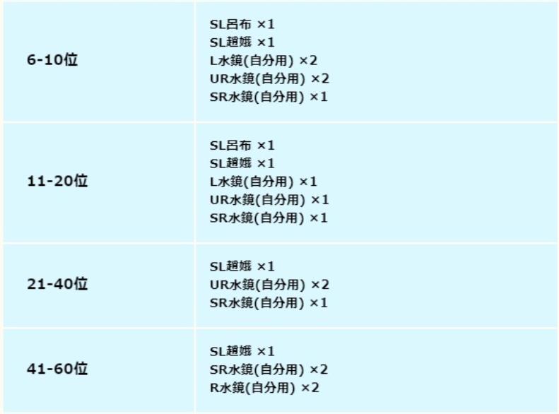 f:id:daipaku:20200312151450p:plain
