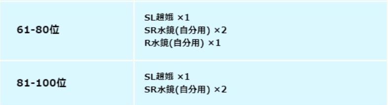 f:id:daipaku:20200312151614p:plain
