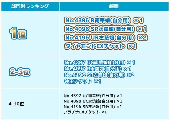 f:id:daipaku:20200313011817p:plain