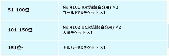 f:id:daipaku:20200313011841p:plain