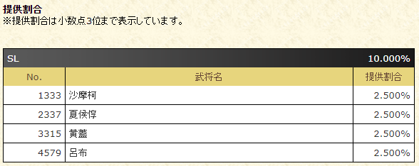 f:id:daipaku:20200320005848p:plain