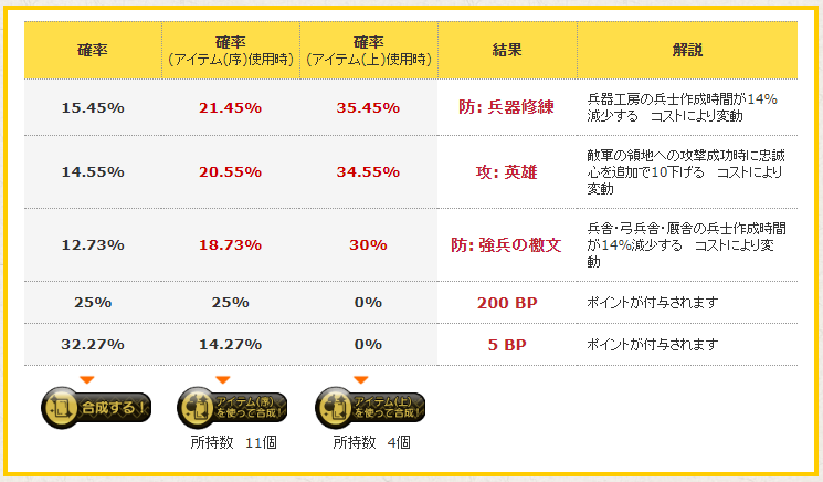 f:id:daipaku:20200326001558p:plain