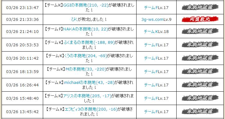 f:id:daipaku:20200331014650p:plain