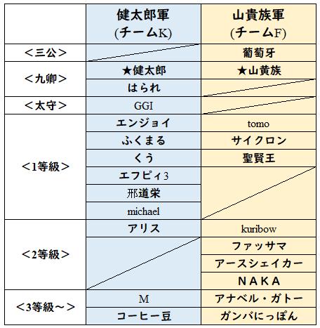 f:id:daipaku:20200331015744p:plain