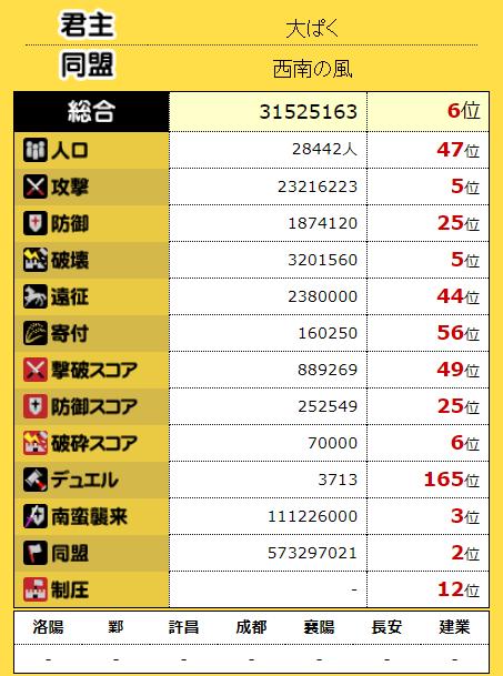 f:id:daipaku:20200408231740p:plain