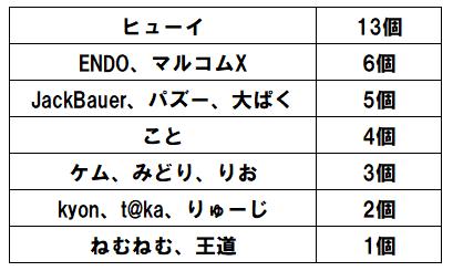 f:id:daipaku:20200410041556p:plain
