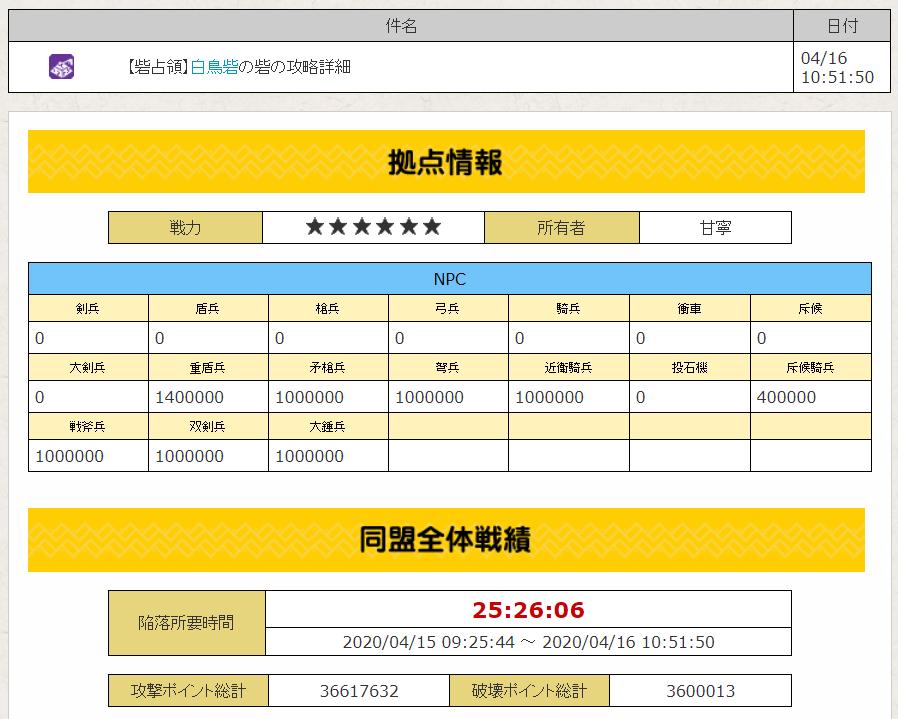f:id:daipaku:20200416205636p:plain