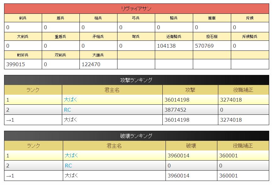 f:id:daipaku:20200416205710p:plain