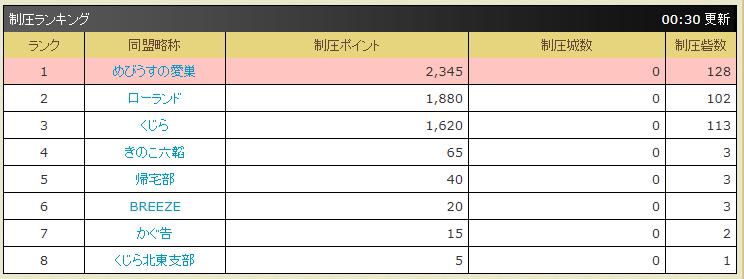f:id:daipaku:20200418011357p:plain