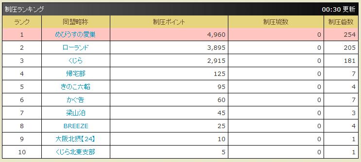 f:id:daipaku:20200419005023p:plain