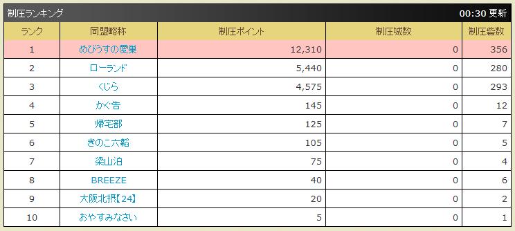 f:id:daipaku:20200420010247p:plain