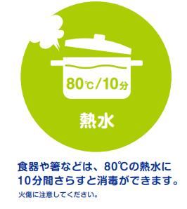 f:id:daipaku:20200421015335p:plain