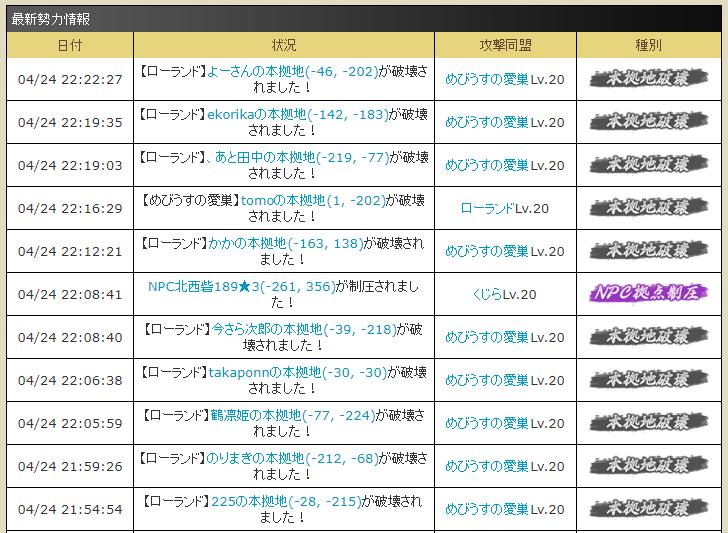 f:id:daipaku:20200424222521p:plain
