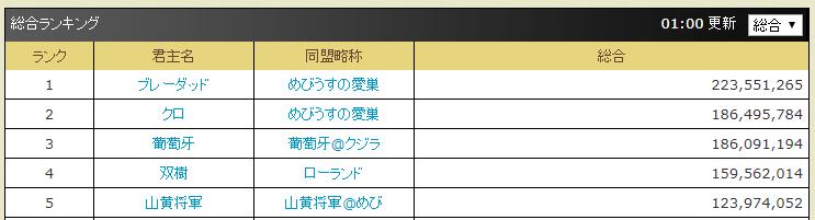 f:id:daipaku:20200427030014p:plain