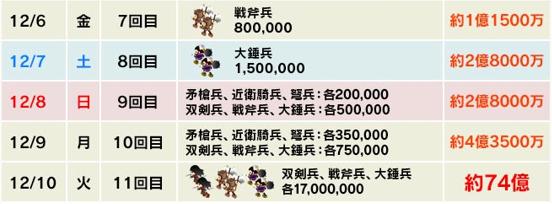 f:id:daipaku:20200508234051p:plain