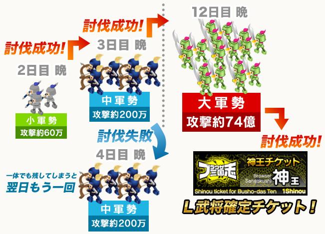 f:id:daipaku:20200603004503p:plain