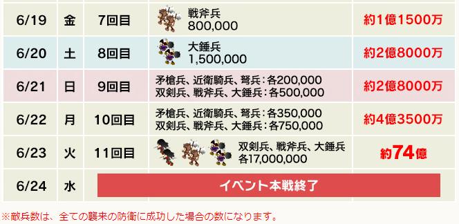 f:id:daipaku:20200603004535p:plain