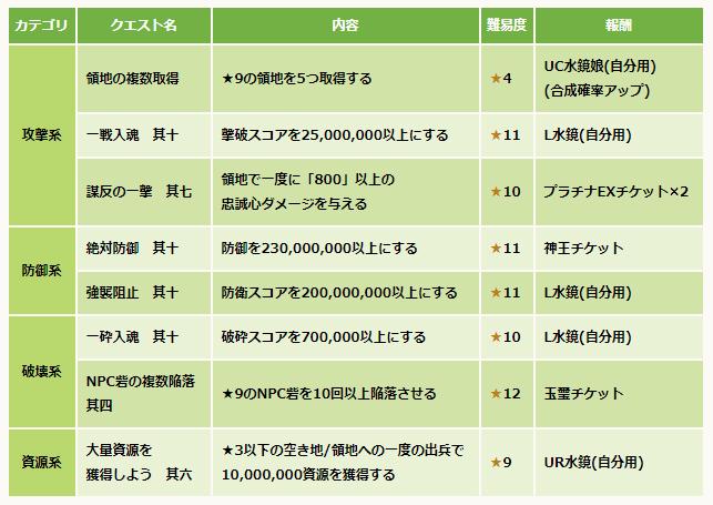 f:id:daipaku:20200603020119p:plain