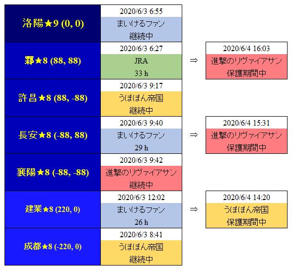 f:id:daipaku:20200605013348p:plain