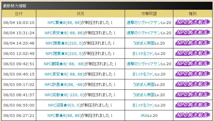 f:id:daipaku:20200605021702p:plain