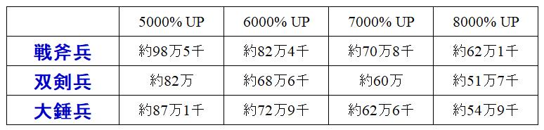 f:id:daipaku:20200609011635p:plain